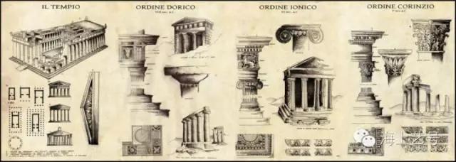 米诺斯皇宫     关键词:  古罗马时代筒拱,交叉拱,券柱式  古罗马图片