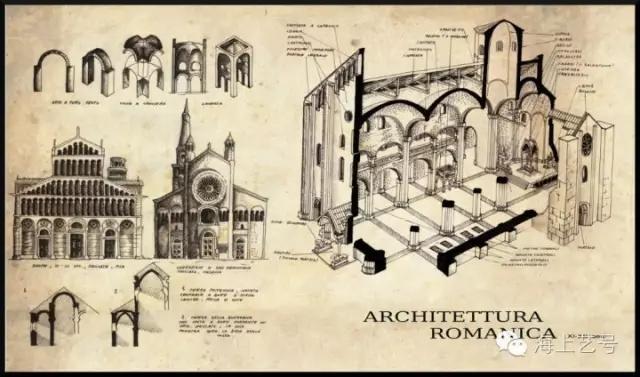 古罗马时代筒拱,交叉拱,券柱式  古罗马斗兽场     关键词:  古希腊图片