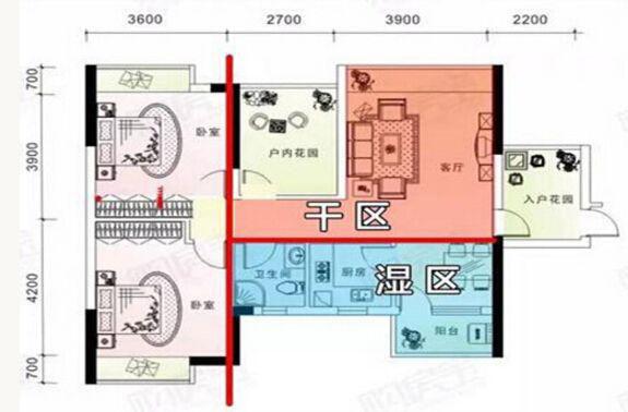 半隔断,浴帘坡度   ②厨房-卫生间-阳台集中设计             ①四式